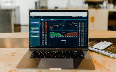 Technical Analysis for Stock Trading